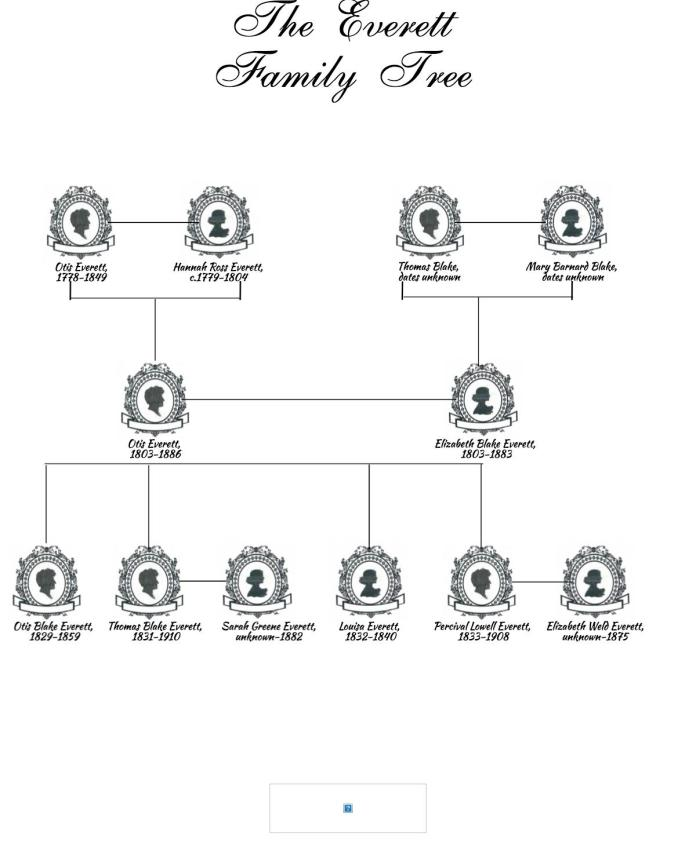 final-everett-family-tree